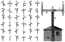 telegraph codes