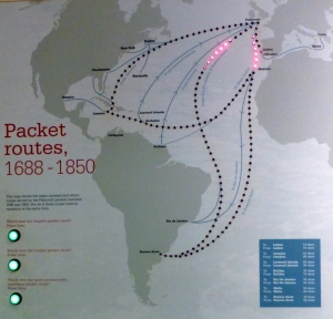 packet routes